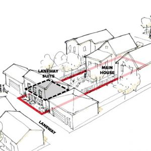 Sketch of a laneway house, courtesy of Lanescape. Image: Lanescape