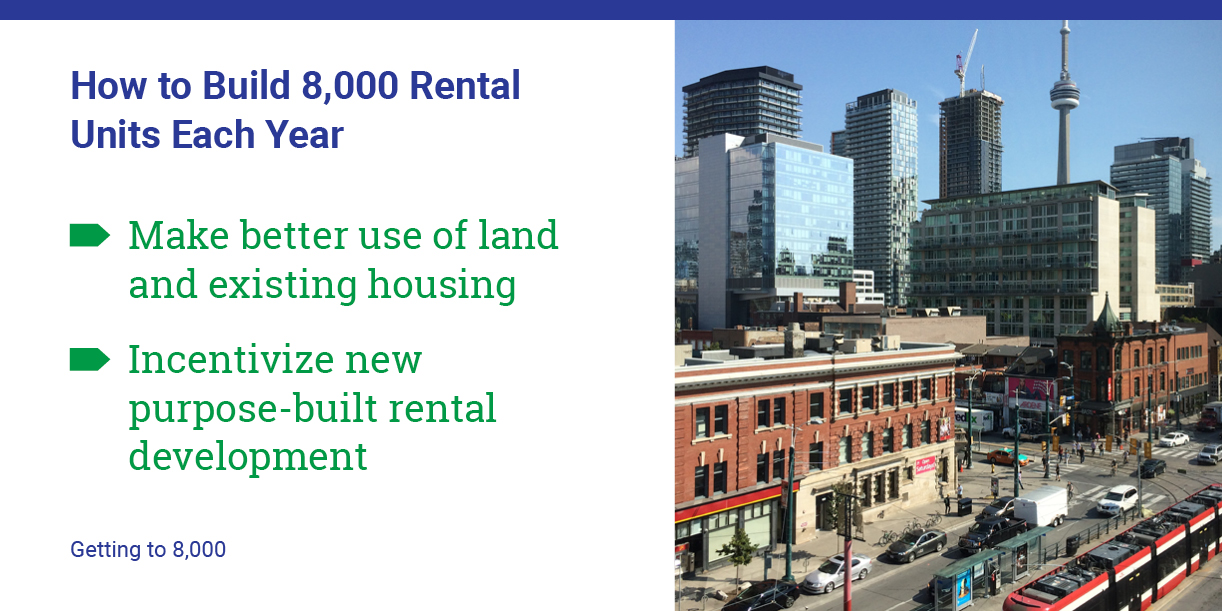 Build rental housing report graphic..
