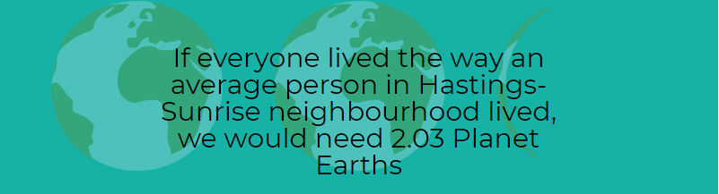 If everyone lived the way an average person in Hastings-Sunrise neighbourhood lived, we would need 2.03 Planet Earths.